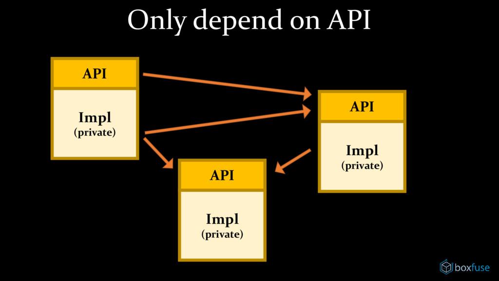 Only depend on API API Impl (private) API Impl ...