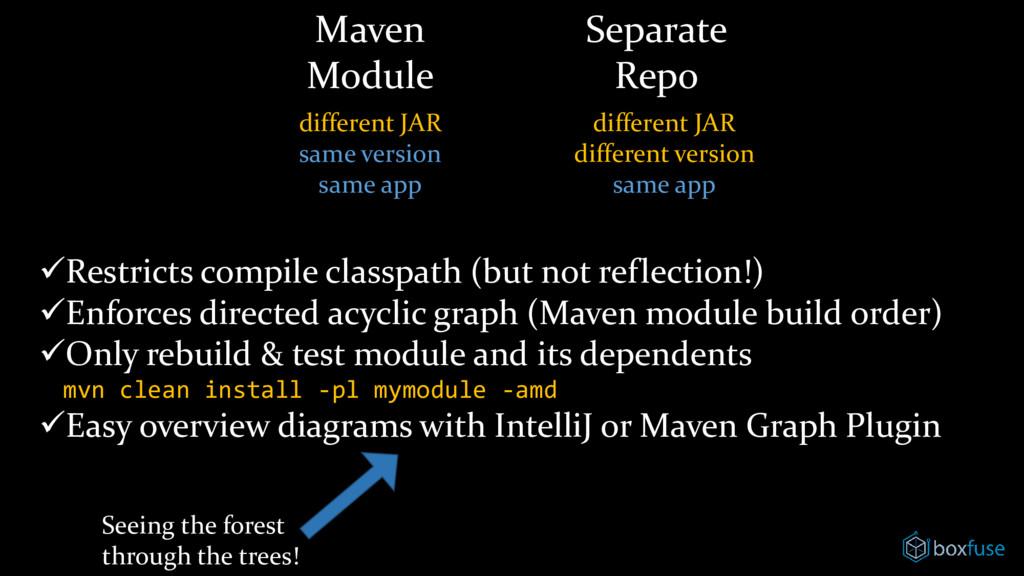 Maven Module Separate Repo different JAR same v...