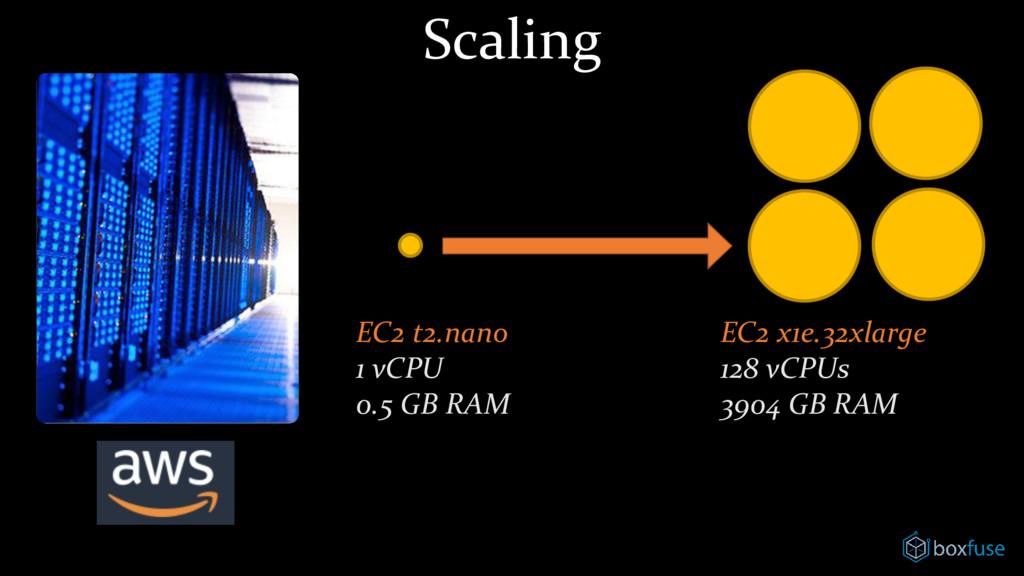 Scaling EC2 x1e.32xlarge 128 vCPUs 3904 GB RAM ...