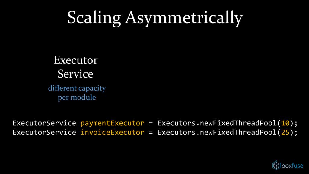 Scaling Asymmetrically Executor Service differe...