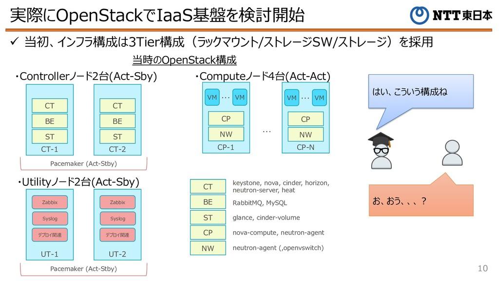 実際にOpenStackでIaaS基盤を検討開始 10 ü 当初、インフラ構成は3Tier構成...