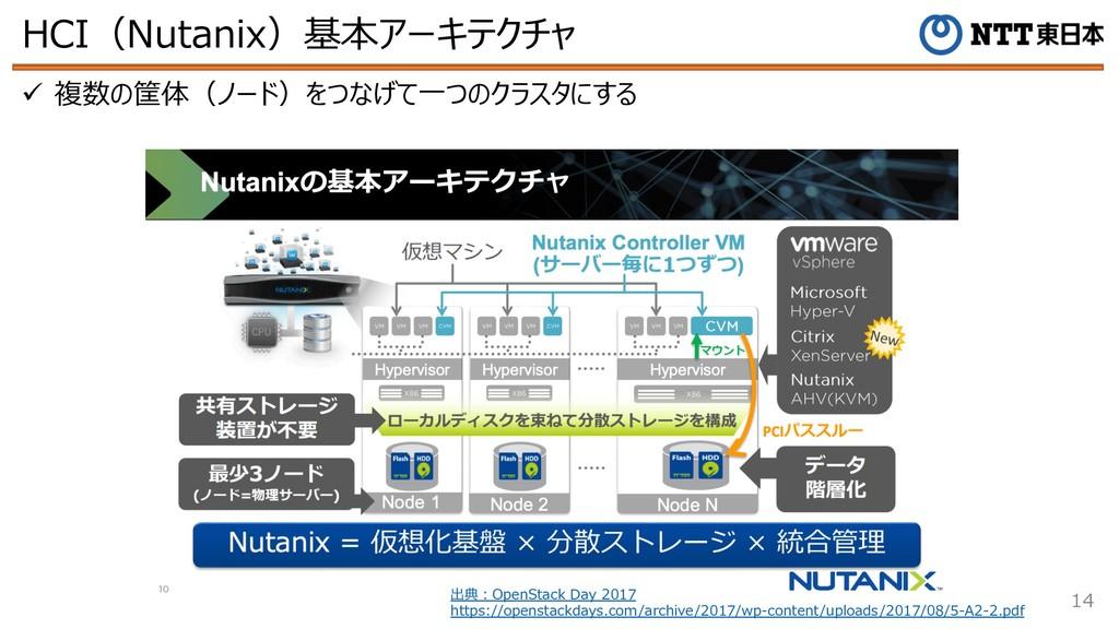 HCI(Nutanix)基本アーキテクチャ 14 出典︓OpenStack Day 2017 ...