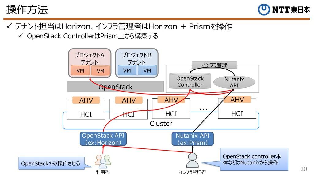 操作⽅法 20 ü テナント担当はHorizon、インフラ管理者はHorizon + Pris...