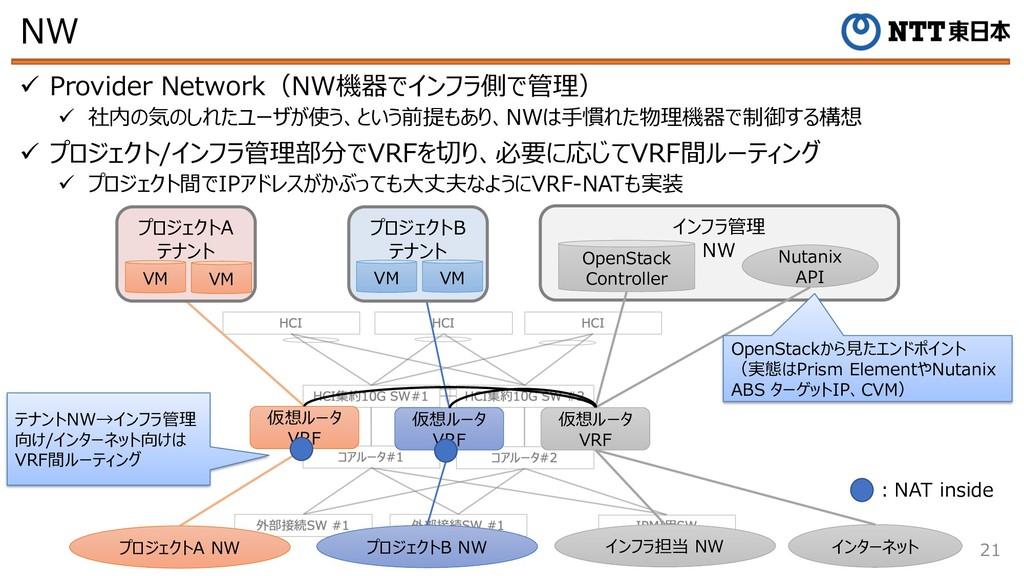 インフラ管理 NW NW 21 ü Provider Network(NW機器でインフラ側で管...
