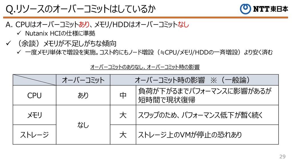 Q.リソースのオーバーコミットはしているか 29 A. CPUはオーバーコミットあり、メモリ/...