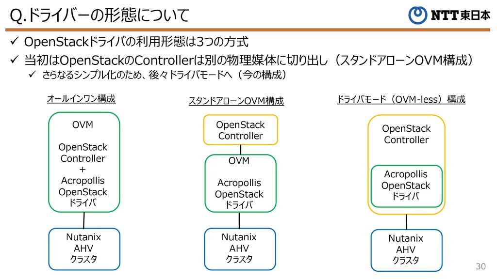 Q.ドライバーの形態について 30 ü OpenStackドライバの利⽤形態は3つの⽅式 ü ...