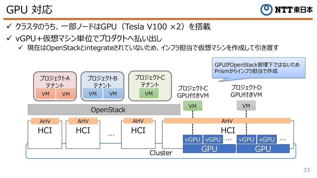 Cluster GPU 対応 33 ü クラスタのうち、⼀部ノードはGPU(Tesla V10...