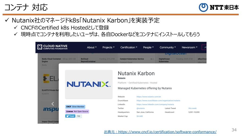 コンテナ 対応 34 ü Nutanix社のマネージドk8s「Nutanix Karbon」を...