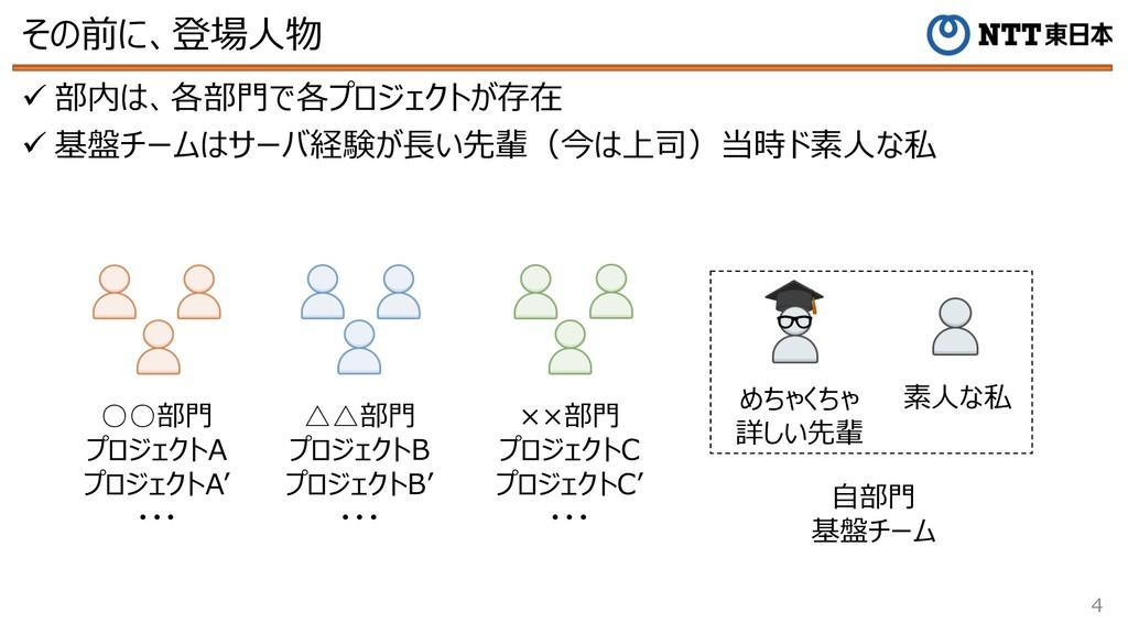 その前に、登場⼈物 4 ü 部内は、各部⾨で各プロジェクトが存在 ü 基盤チームはサーバ経験が...