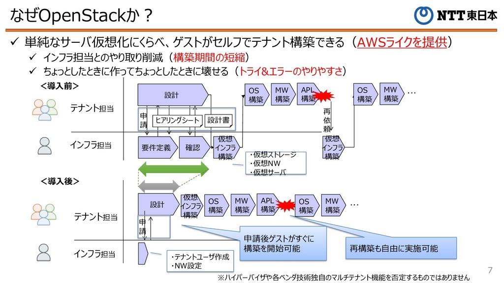 再構築も⾃由に実施可能 なぜOpenStackか︖ 7 ü 単純なサーバ仮想化にくらべ、ゲスト...