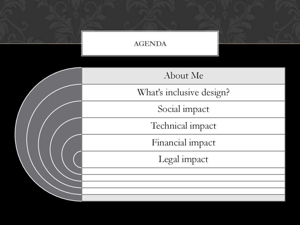 About Me What's inclusive design? Social impact...