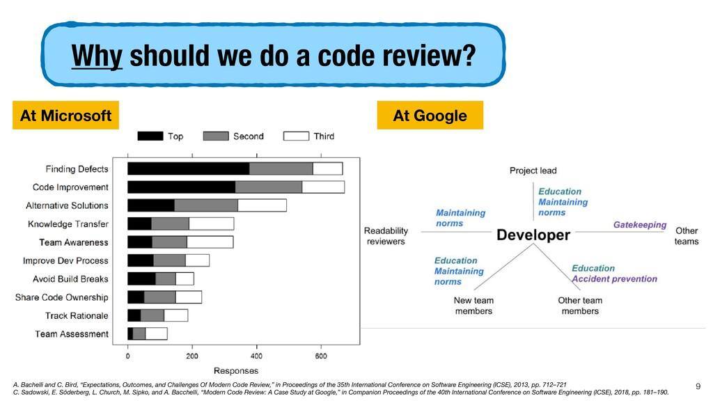 Why should we do a code review? At Microsoft At...
