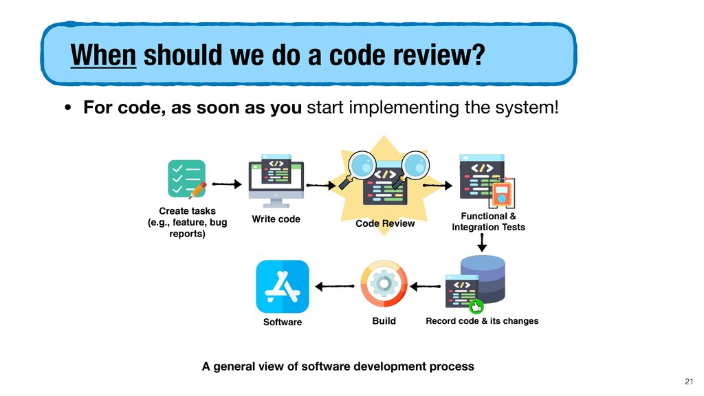 • For code, as soon as you start implementing t...