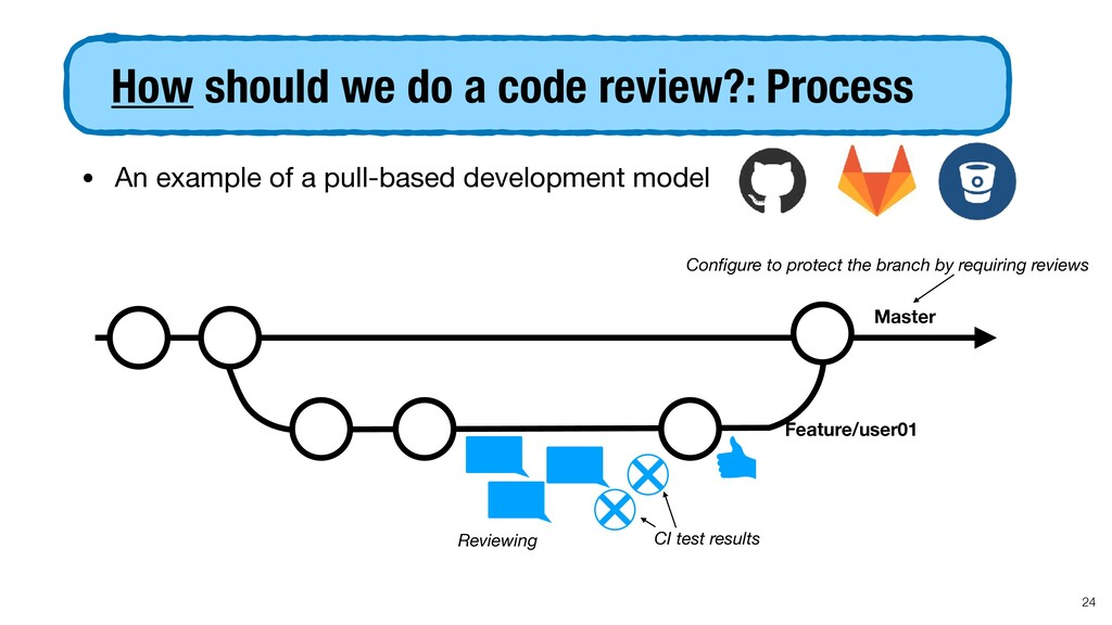 How should we do a code review?: Process • An e...