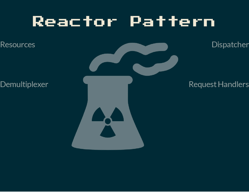 Reactor Pattern Resources Demultiplexer Dispatc...