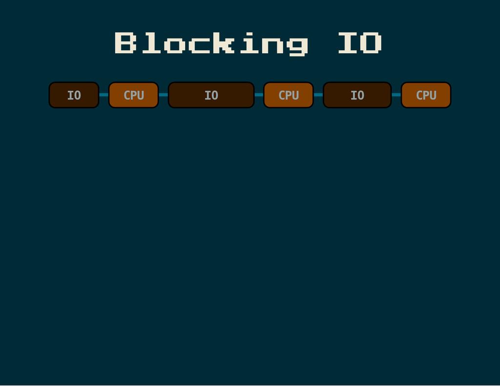 Blocking IO I O C P U I O C P U I O C P U
