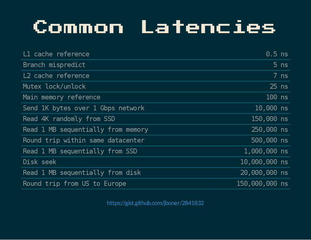 Common Latencies L 1 c a c h e r e f e r e n c ...