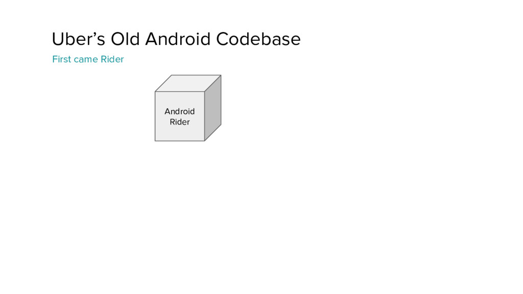 Uber's Old Android Codebase Android Rider First...