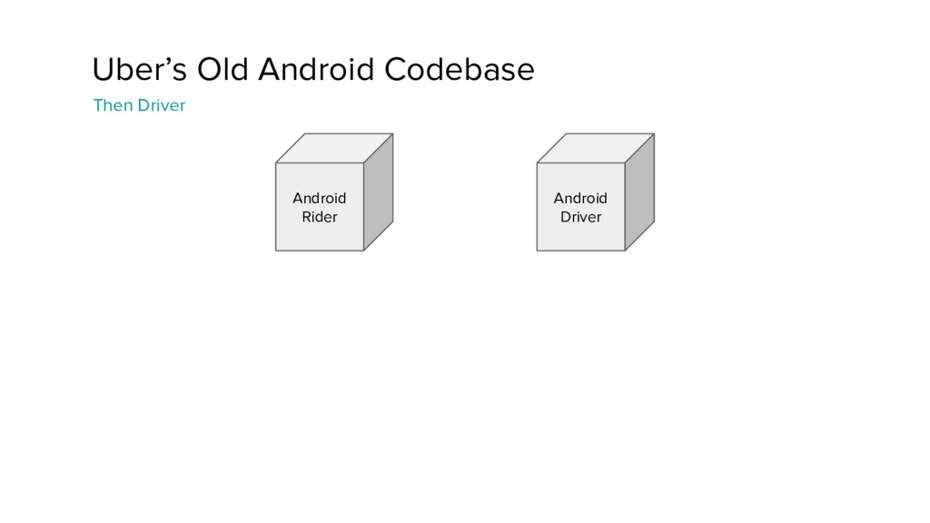 Uber's Old Android Codebase Android Rider Andro...