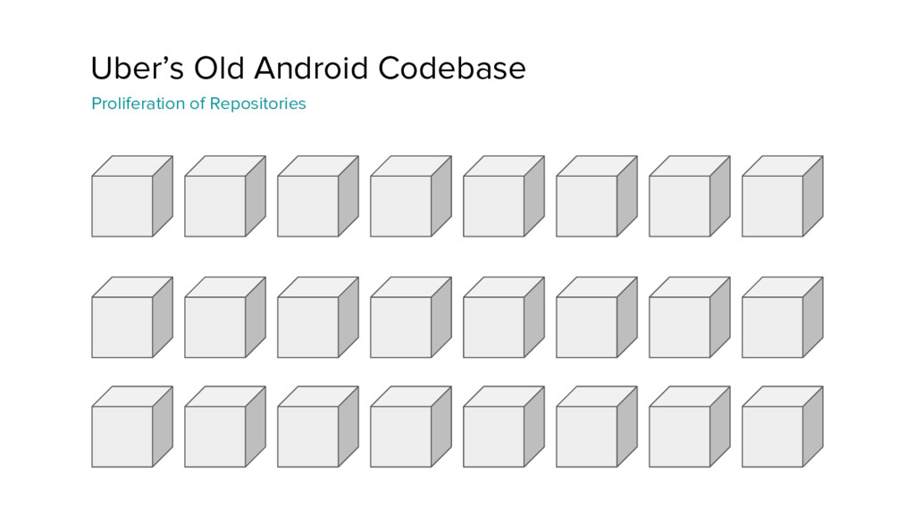 Uber's Old Android Codebase Proliferation of Re...