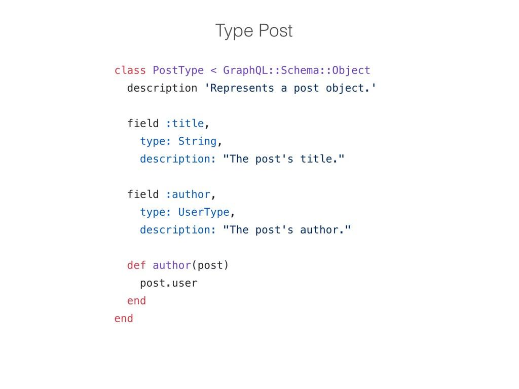 Type Post