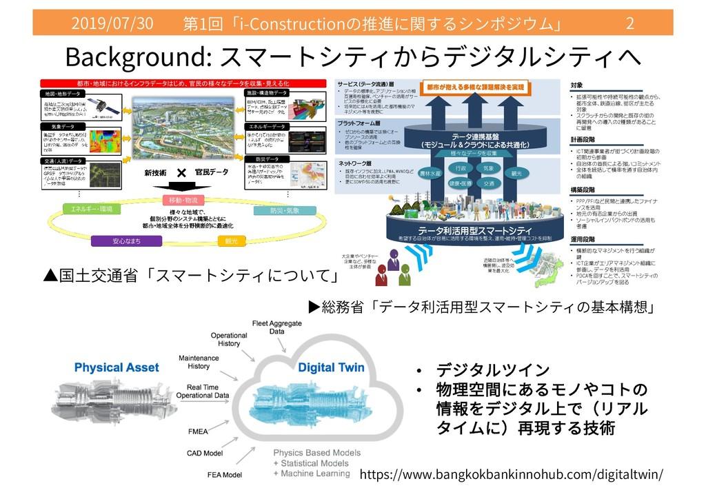 2019/07/30 1 i-Construction 2 Background: スマートシ...