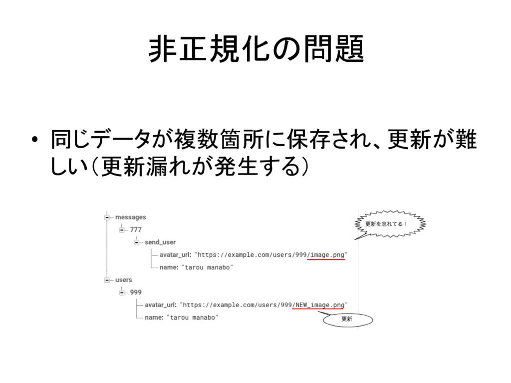 非正規化の問題 • 同じデータが複数箇所に保存され、更新が難 しい(更新漏れが発生する)...