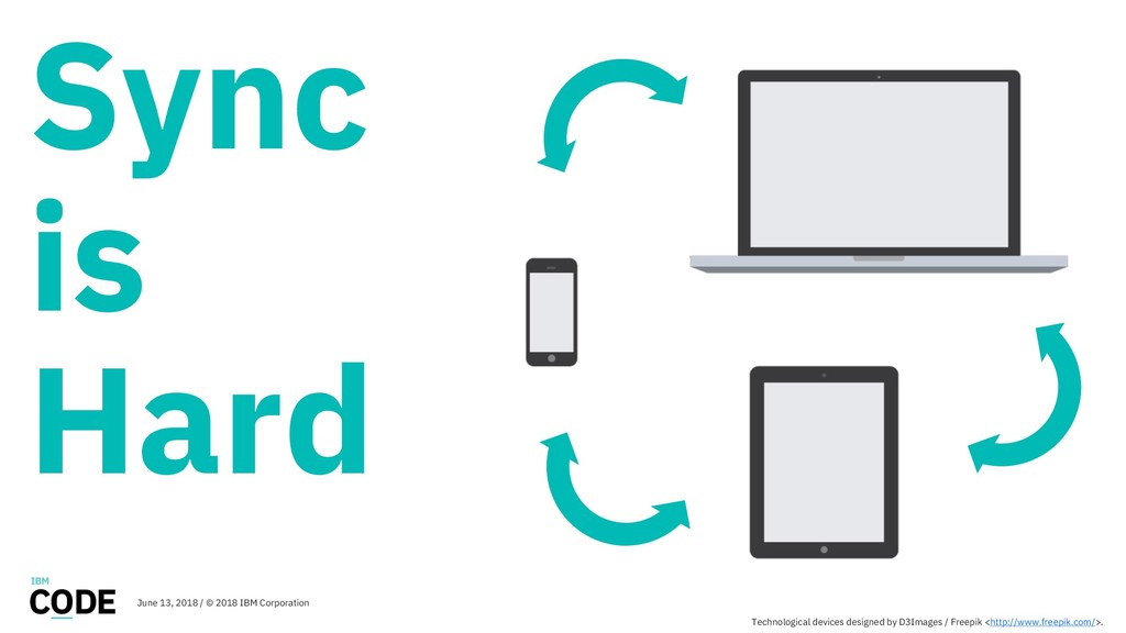Sync is Hard Technological devices designed by ...