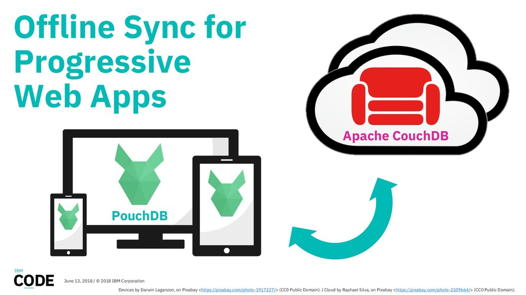 Offline Sync for Progressive Web Apps PouchDB D...