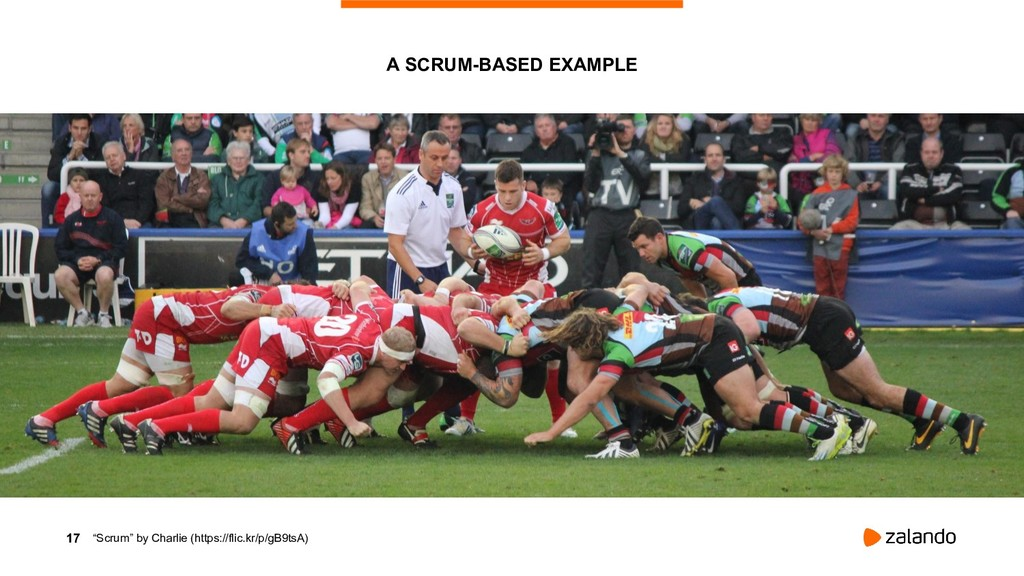 "17 A SCRUM-BASED EXAMPLE ""Scrum"" by Charlie (ht..."