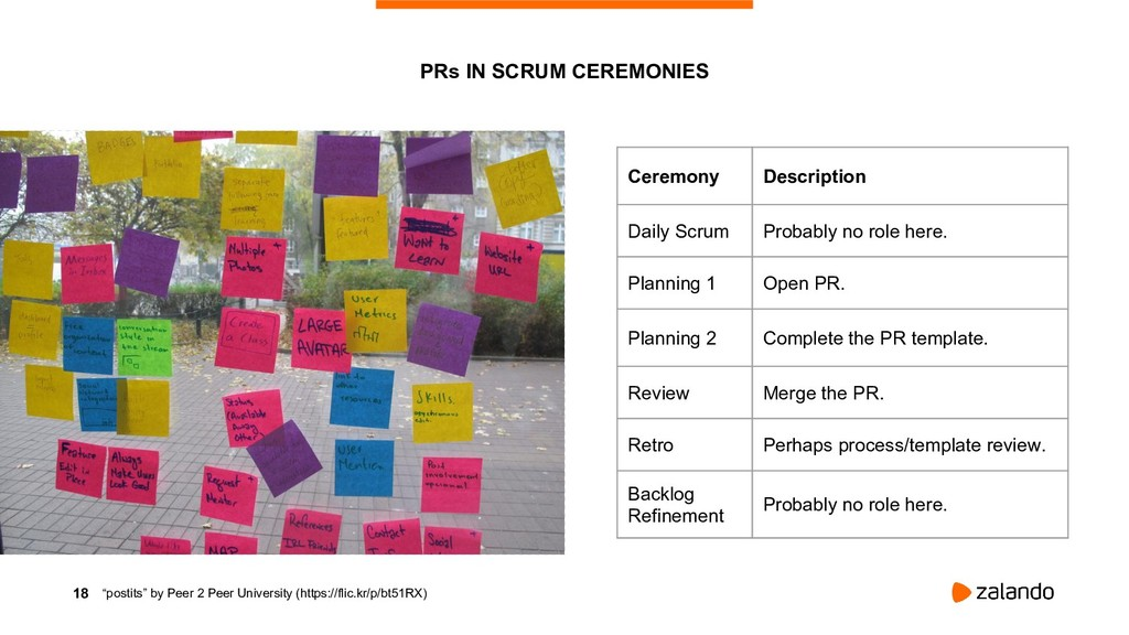 "18 PRs IN SCRUM CEREMONIES ""postits"" by Peer 2 ..."