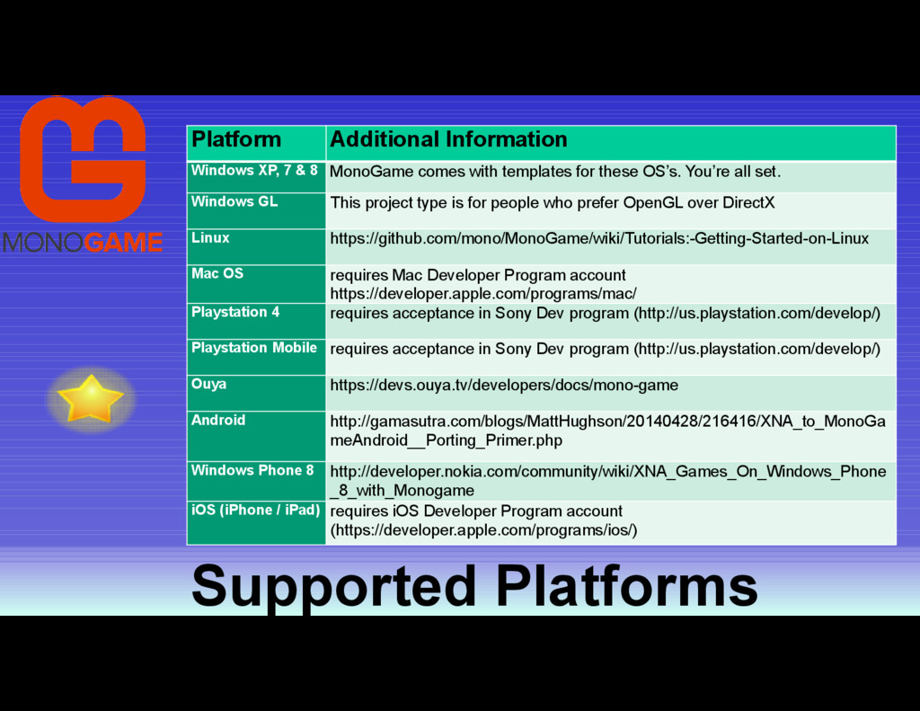 Supported Platforms Platform Additional Informa...