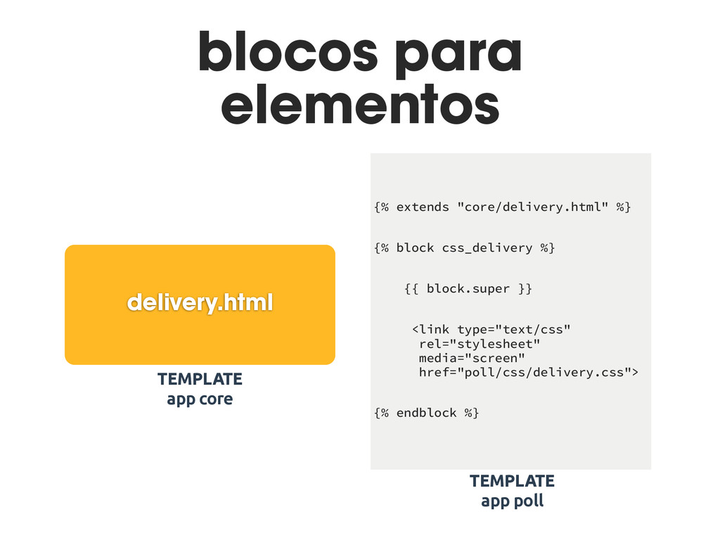 "blocos para elementos {% extends ""core/delivery..."