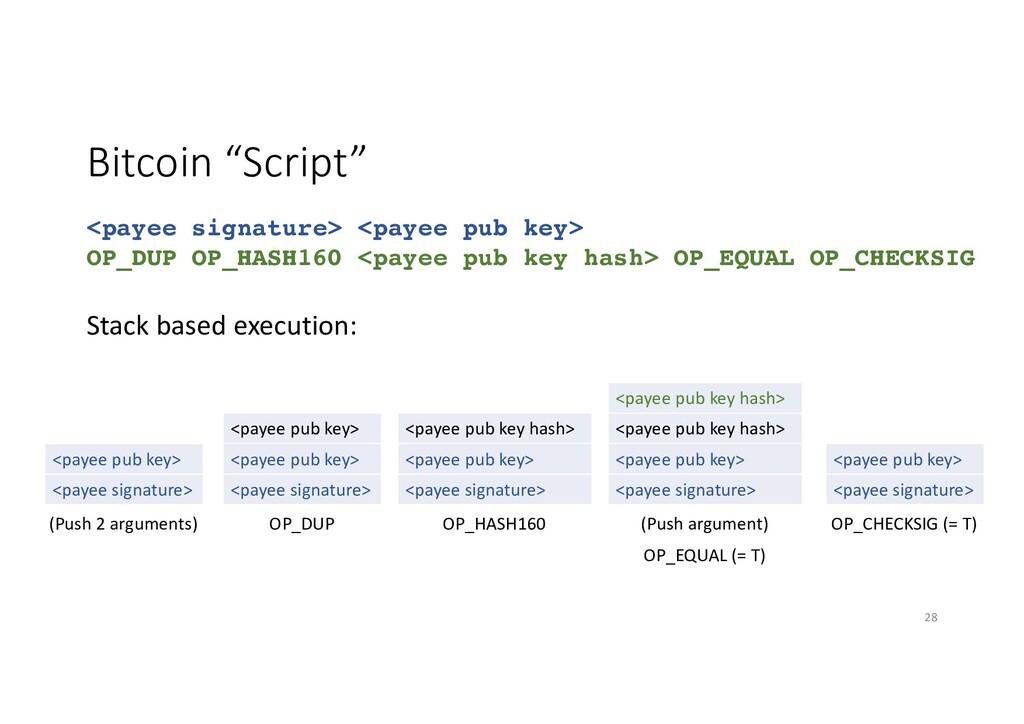 "Bitcoin ""Script"" <payee signature> <payee pub k..."