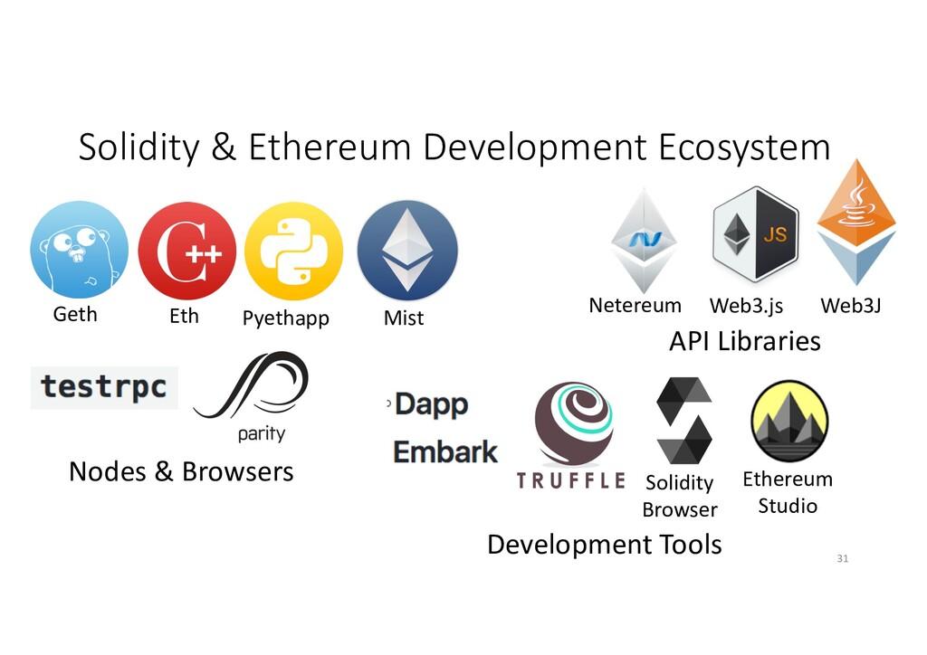 Solidity & Ethereum Development Ecosystem Geth ...