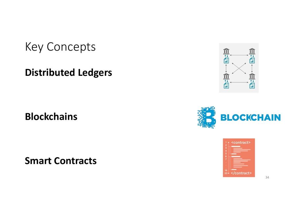 Key Concepts Distributed Ledgers Blockchains Sm...