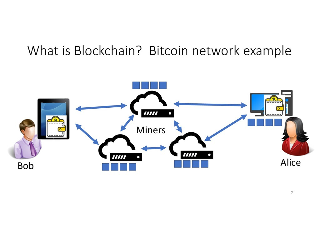 What is Blockchain? Bitcoin network example Min...