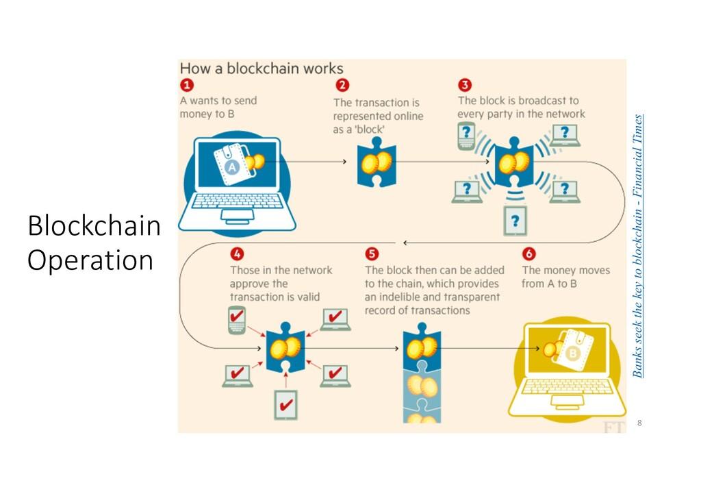 8 Blockchain Operation Banks seek the key to bl...
