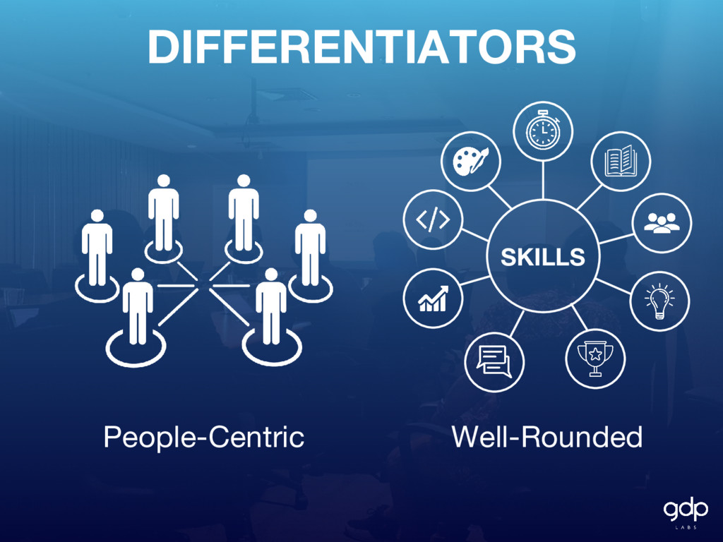 DIFFERENTIATORS Well-Rounded People-Centric SKI...