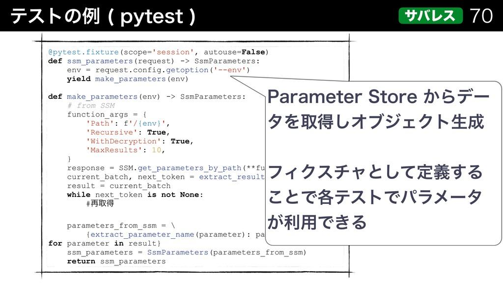 ςετͷྫ QZUFTU    αόϨε @pytest.fixture(scop...