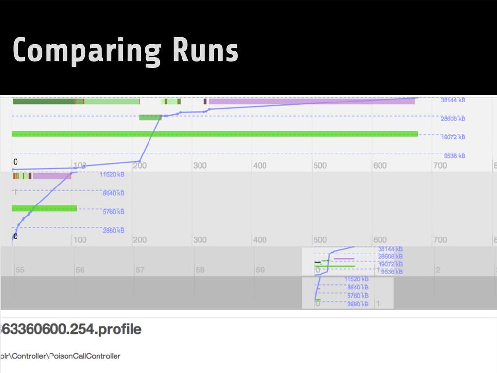 Comparing Runs