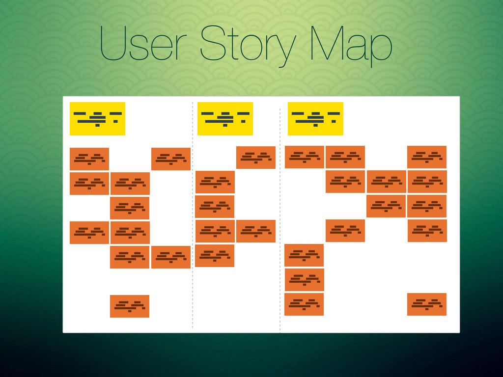 User Story Map Asd fd asd asDF asdddsa S S Asd ...