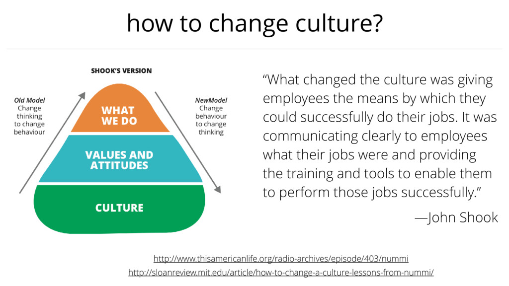 how to change culture? http://www.thisamericanl...