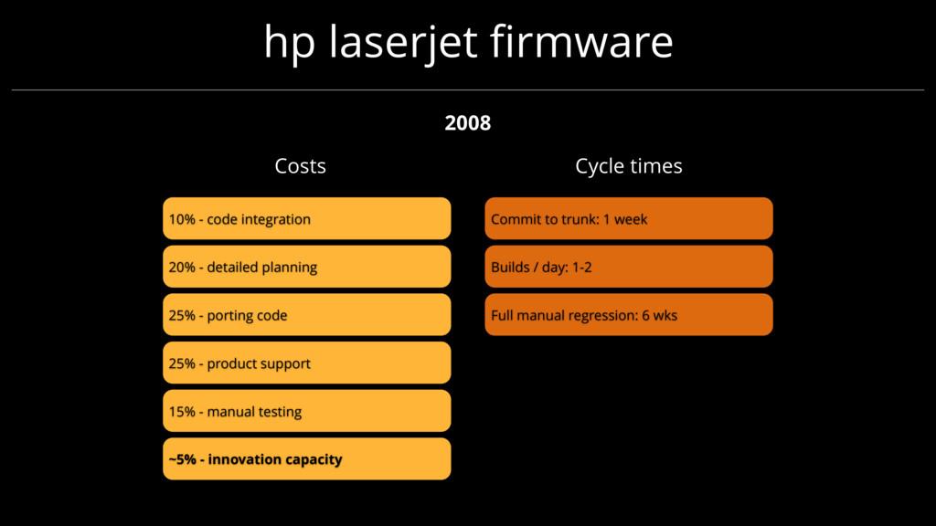 hp laserjet firmware 2008 ~5% - innovation capac...