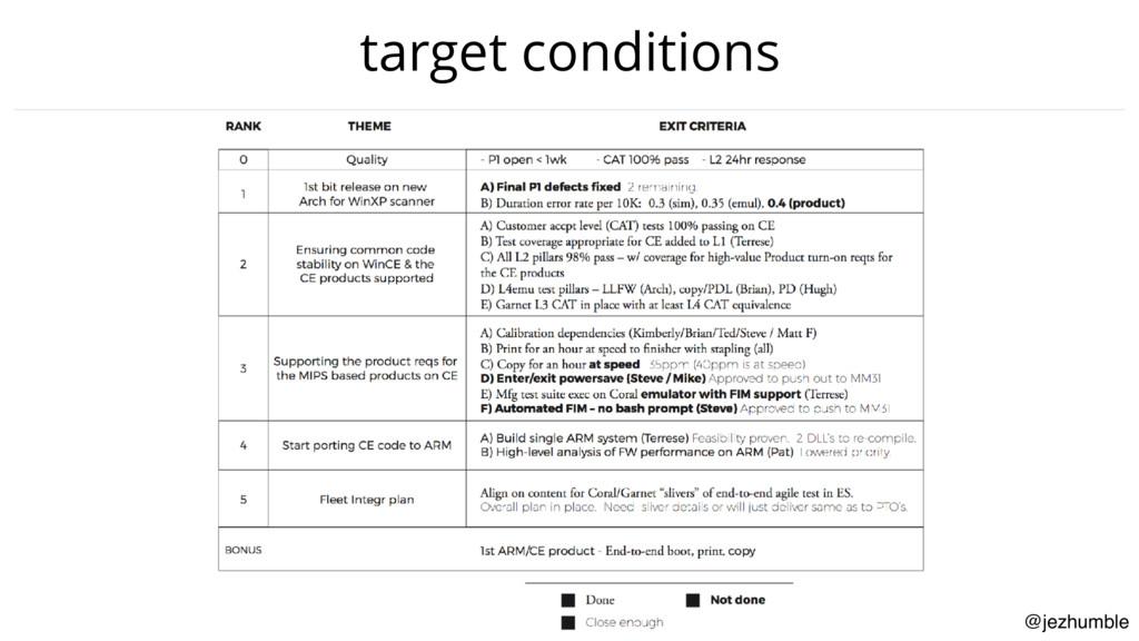 @jezhumble target conditions