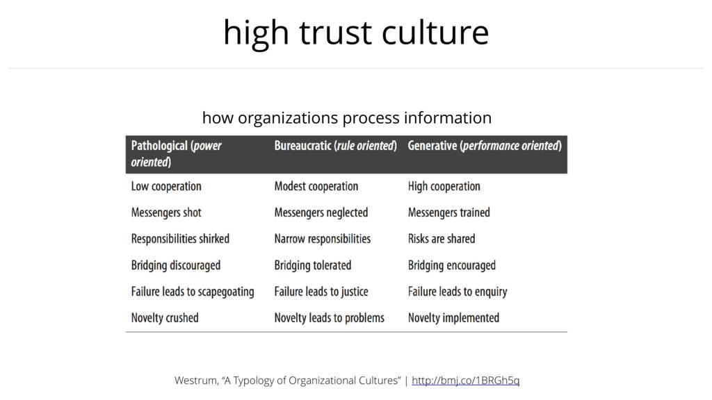 "high trust culture Westrum, ""A Typology of Orga..."