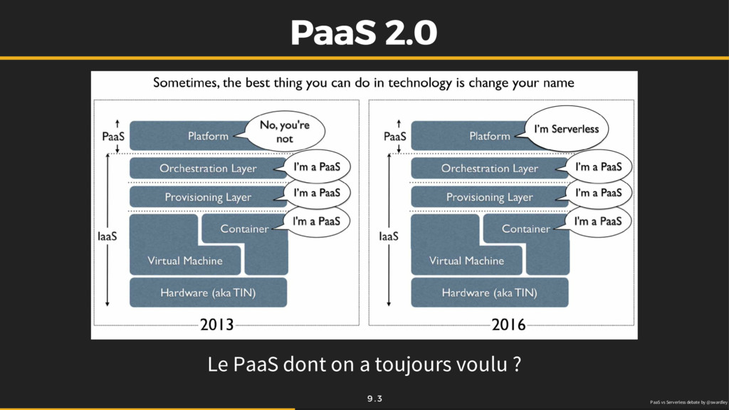 PaaS 2.0 PaaS 2.0 Le PaaS dont on a toujours vo...