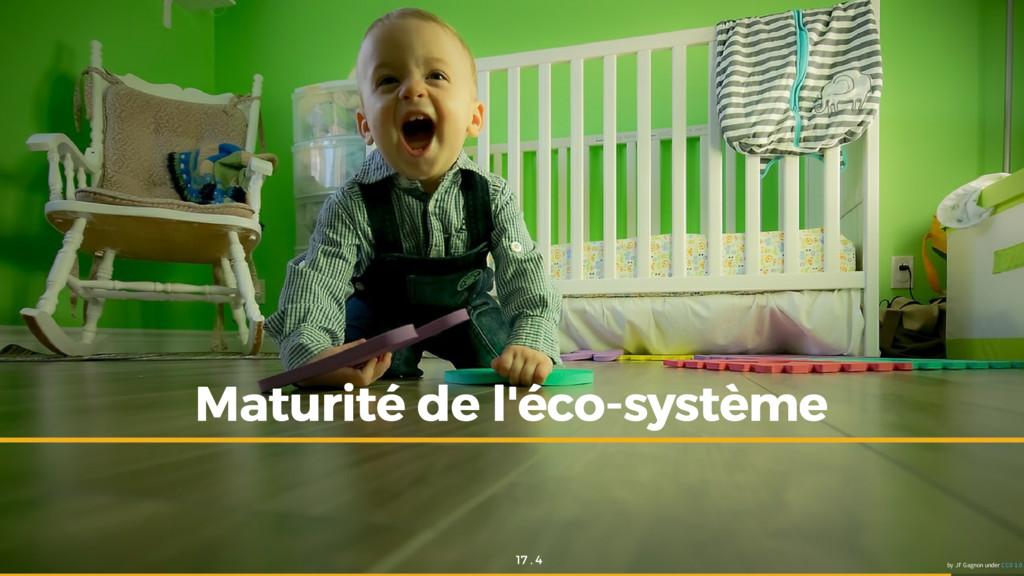 Maturité de l'éco-système Maturité de l'éco-sys...