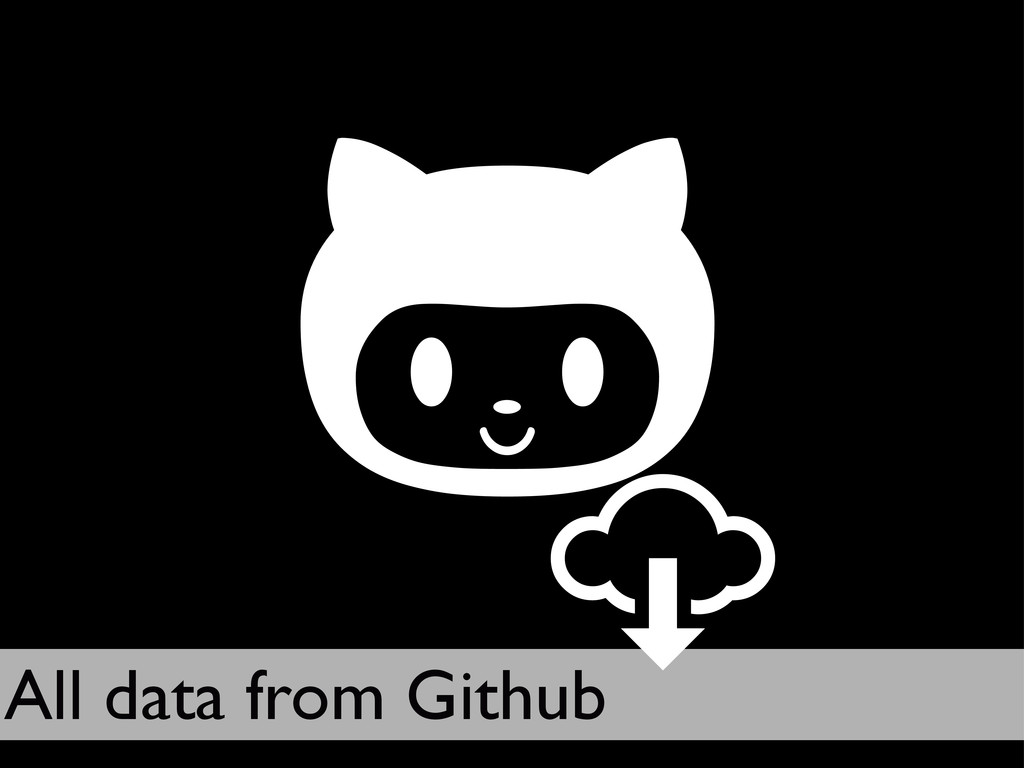   All data from Github