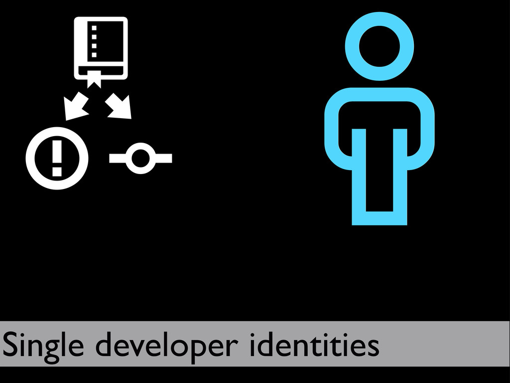        Single developer identities